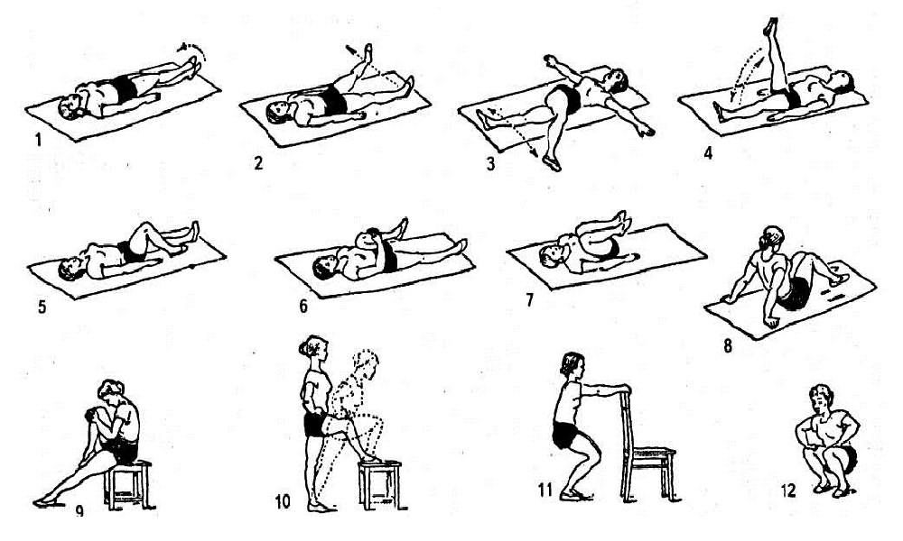 Knee replacement rehab exercises